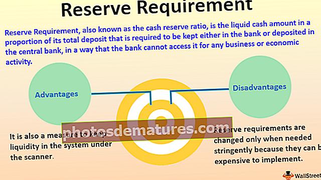 Requisit de reserva