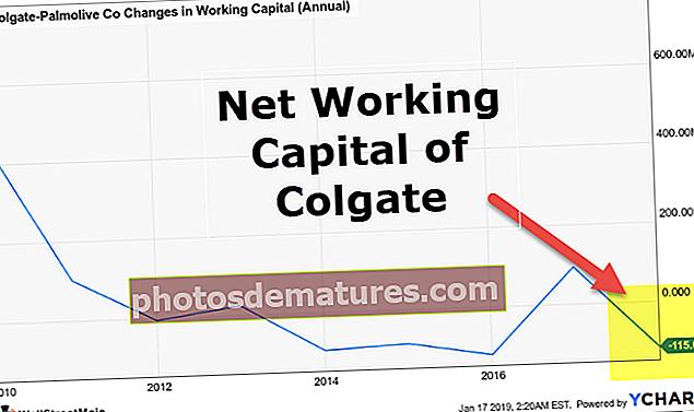 Промене у нето обртном капиталу