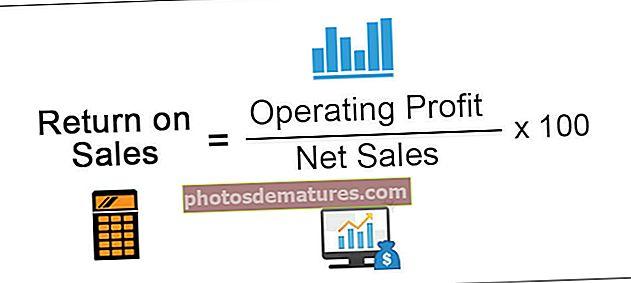 Повраћај од продаје