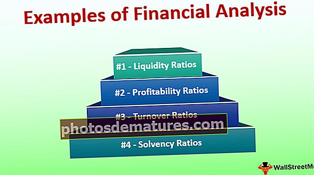 Примери финансијске анализе