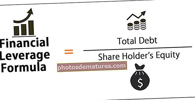 Формула финансијског полуга