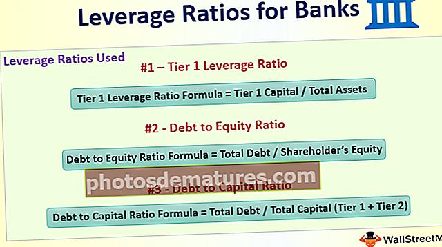 Односи полуге за банке