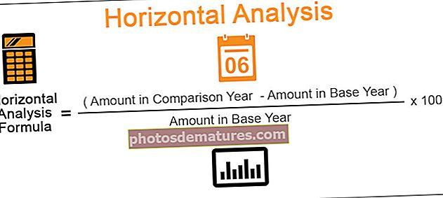 Хоризонтална анализа
