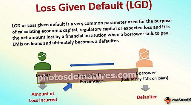 Губитак с обзиром на задану вредност (ЛГД)