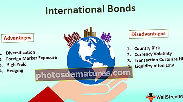 Међународне обвезнице