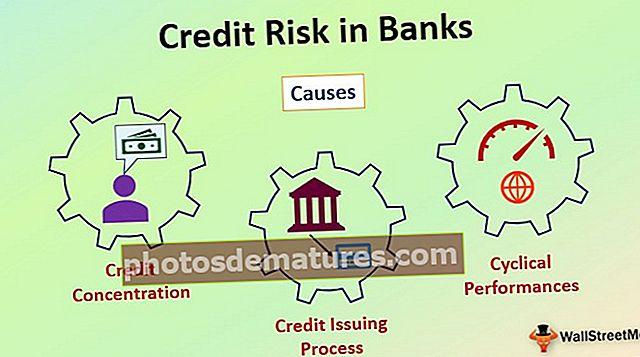 Кредитни ризици у банкама