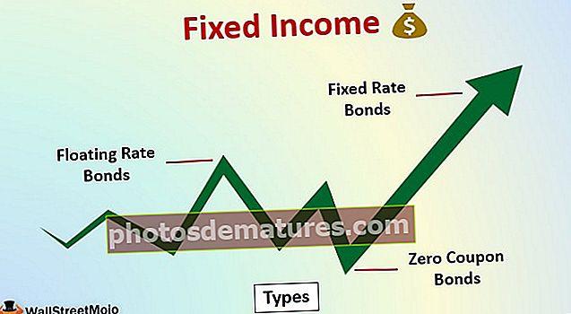 Фиксни приход