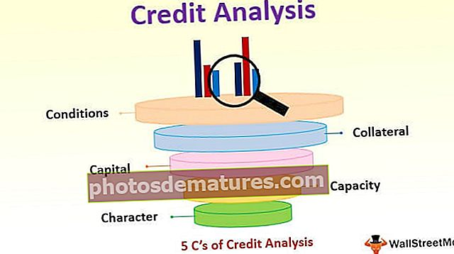 Кредитна анализа