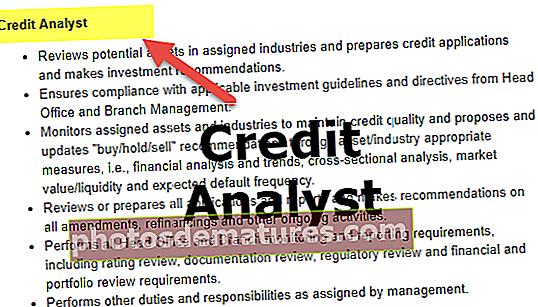 Каријера кредитног аналитичара