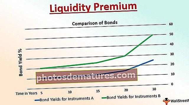 Prima de liquiditat