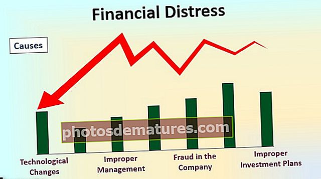 Angoixa financera