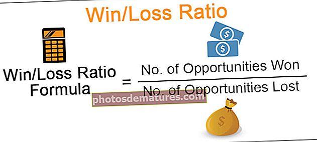 Relació de guanys / pèrdues