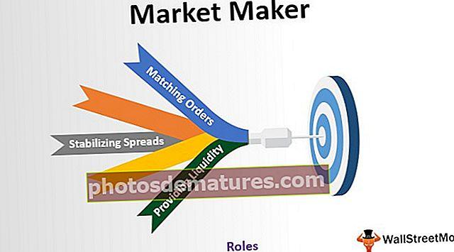 Creadors de mercats