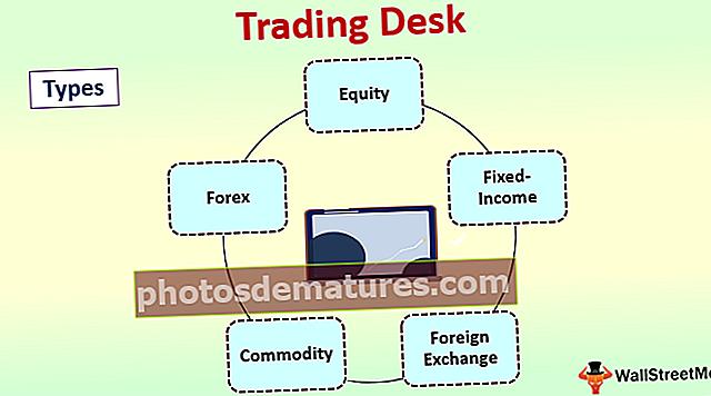Taulell de comerç