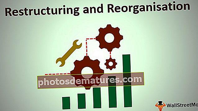 Banca d'inversions: reestructuració i reorganització