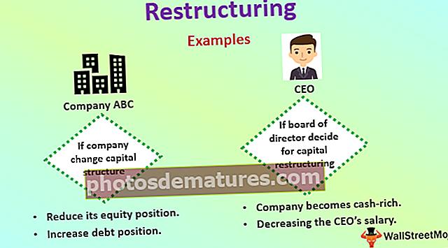 Reestructuració