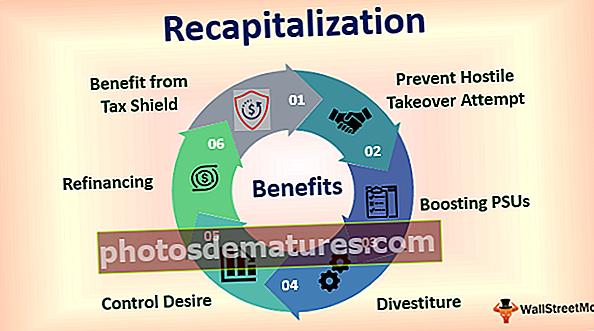 Recapitalització