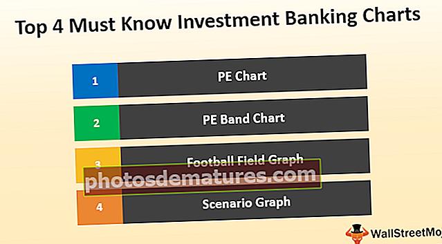 Els 4 millors gràfics sobre banca d'inversió (inclosa la plantilla de descàrrega gratuïta)