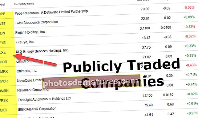 Empreses de comerç públic