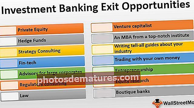 Излазне могућности за инвестиционо банкарство