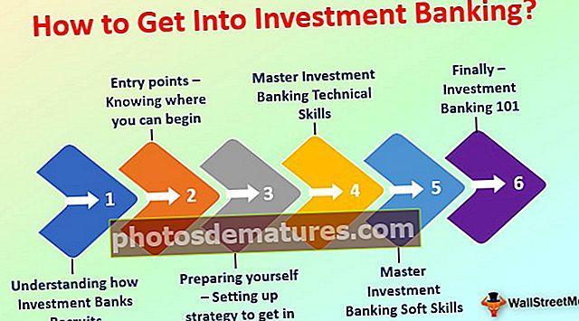 Како ући у инвестиционо банкарство