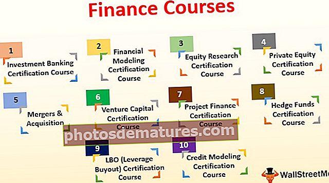 10 најбољих курсева из области финансија