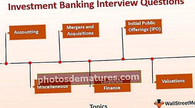 Питања за интервјуе са инвестиционим банкарством (са одговорима)