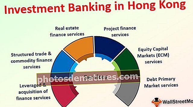 Banca d'inversions a Hong Kong