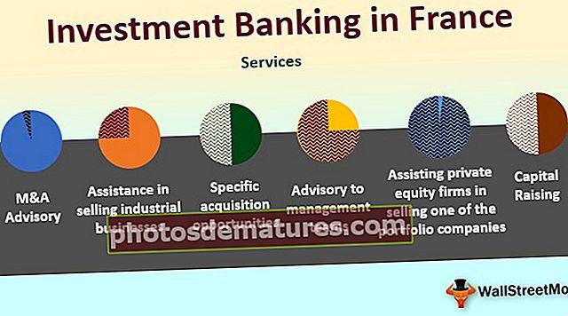 Banca d'inversions a França