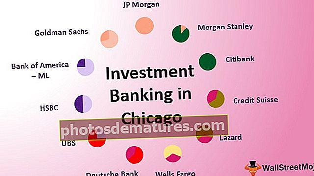 Banca d'inversions a Chicago