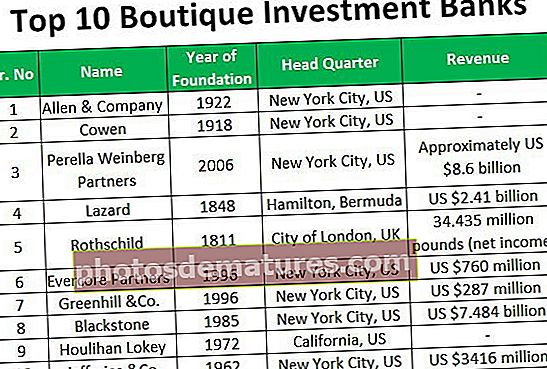 Top 10 dels bancs d'inversió en botigues
