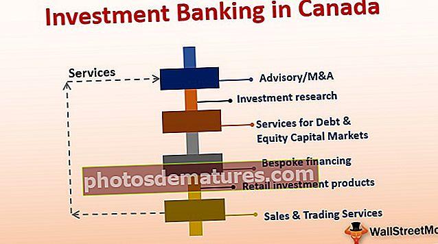 Banca d'inversions al Canadà