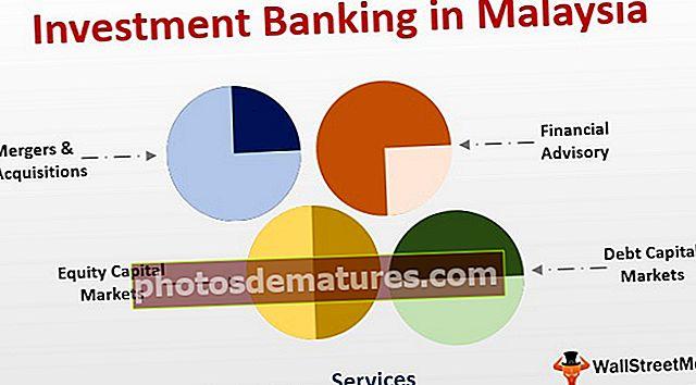 Banca d'inversions a Malàisia