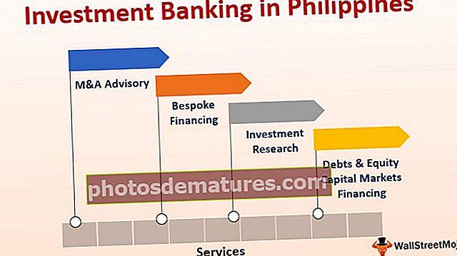 Banca d'inversions a Filipines