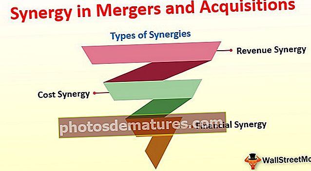 Sinergia en fusions i adquisicions | Tipus de sinergies en fusions i adquisicions