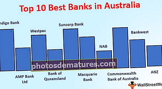 Bancs a Austràlia