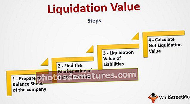 Valor de liquidació