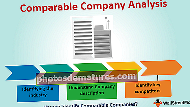 Anàlisi d'empreses comparables