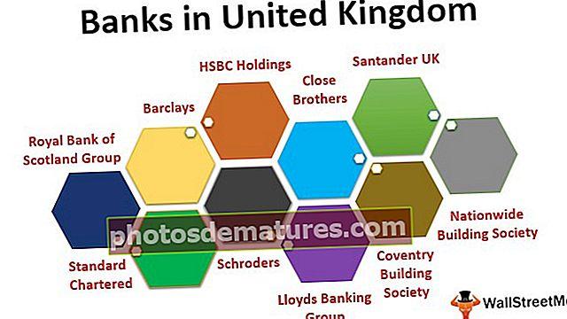 Bancs al Regne Unit