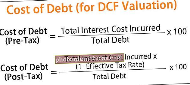 Cost del deute