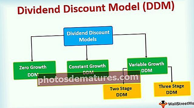 Model de descompte de dividends (DDM)