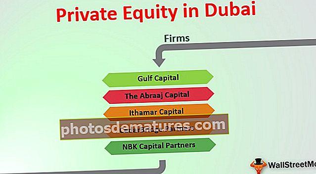 Private Equity a Dubai   Salaris   Cultura   Feines   Sortides