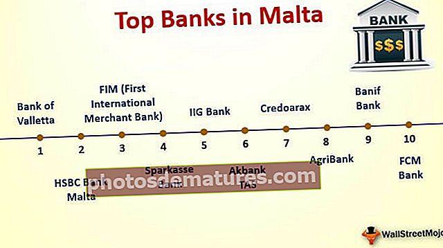 Топ 10 банака на Малти