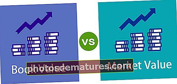 Valor comptable versus valor de mercat