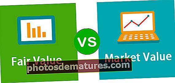 Valor raonable vs valor de mercat