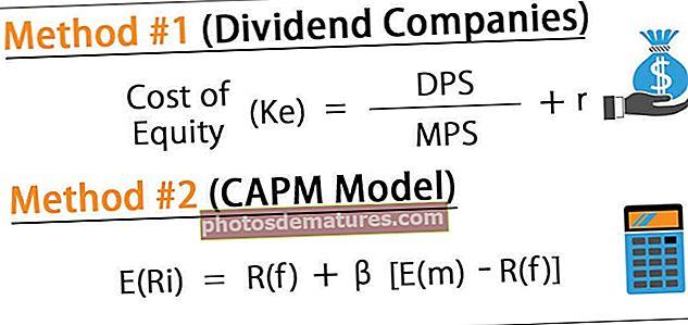 Fórmula del cost de la renda variable