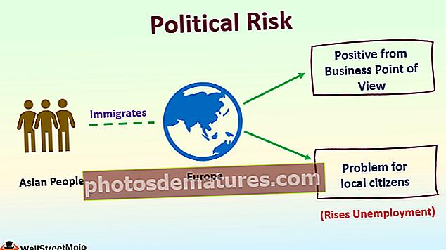Политички ризик