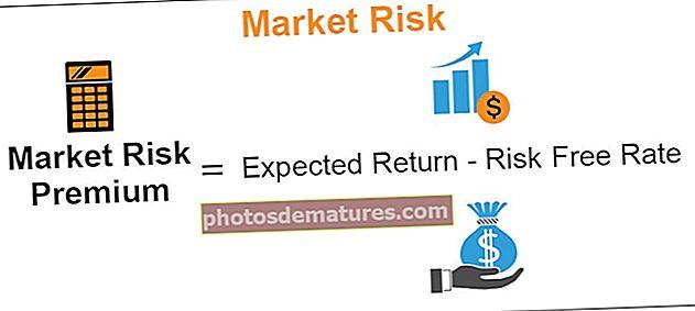 Тржишни ризик