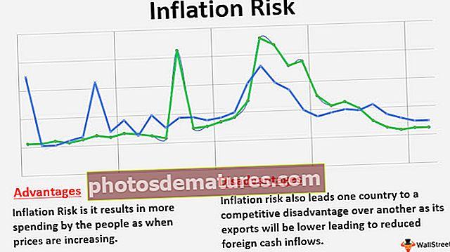 Ризик од инфлације