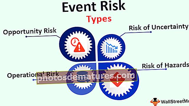 Ризик од догађаја